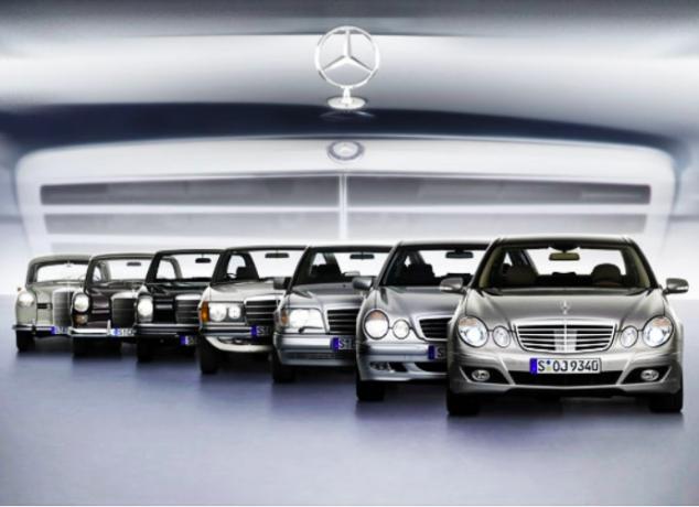 Buying Mercedes Benz From Dealer