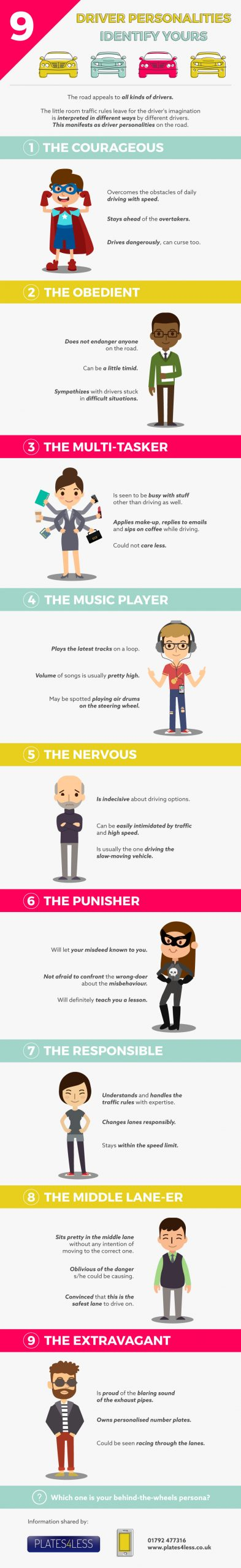 9-Driver-Personalities--Identify-Yours